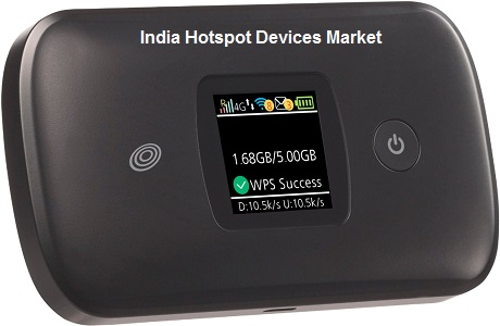 India Hotspot Devices Market To Establish Growth Due To Rapid Technological Advancement Until FY2027